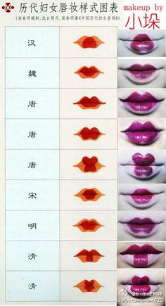 Geisha inspired lip styles! This is perfect for Jozlynn's Halloween costume!
