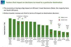 TRENDS'14 Tripbarometer Global Report2014 = ÇAĞDAŞ DESTINASYON ÇALIŞAMAYAN ŞAMPİYON TURİZMCİLERE GÜNCEL VERİLER..! =