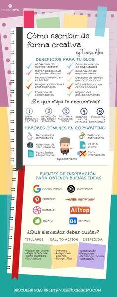 Escribir contenidos creativos