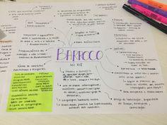 Resumo de Literatura: Barroco.  #Barroco #Literatura #ENEM