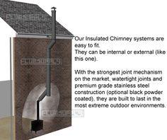 twin wall chimney design - Google Search