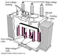 Kohler Engine    Electrical       Diagram      Re     Voltage    regulatorrectifier Kohler Allis Chalmers in