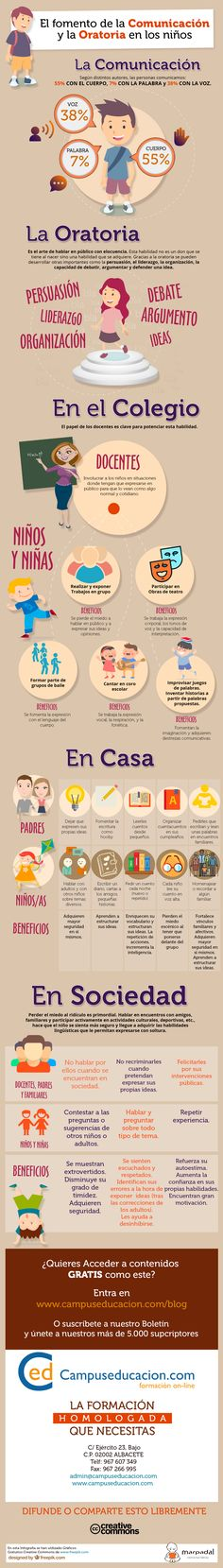 El fomento de la Comunicación y la Oratoria en los niños Spanish Lesson Plans, Spanish Lessons, Journal Topics, Good Student, Positive Psychology, Spanish Class, Too Cool For School, Dyslexia, Best Teacher