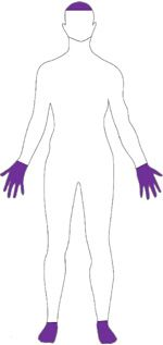 This Crown Chakra Chart shows which areas of the body are governed by the crown energy centre. The crown chakra teaches us how to experience our divine connection, in balance. Central nervous system, muscular system, the skin Ayurveda, 7 Chakras, Chakra Meditation, Chakra Healing, Qi Gong, Usui Reiki, Chakra Chart, Chakra System, Reiki Energy