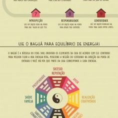 Feng Shui: Organize for harmony | Visual.ly