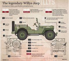 1967 Jeep CJ5 restoration: Old Jeep literature