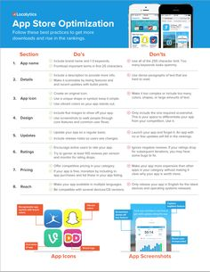 ASO Cheat Sheet by Localytics #SEO for app store