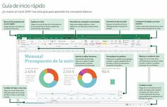 Sin importar el grado de habilidad, Excel es útil y versátil para resolver temas desde hojas de cálculo hasta listas de cosas por hacer así como reportes de cifras mensuales.