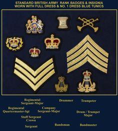 BADGE05 Army Ranks, Military Ranks, Military Insignia, Military History, Military Uniforms, British Army Uniform, British Uniforms, British Soldier, Military Decorations