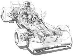 1435 best tech illustrations images in 2019 drag race cars race Eagle Formula 1 ern