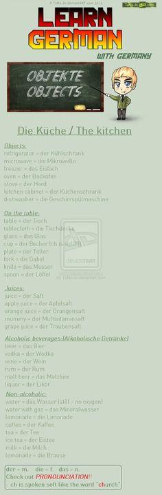 Learn German - kitchen by TaNa-Jo on DeviantArt