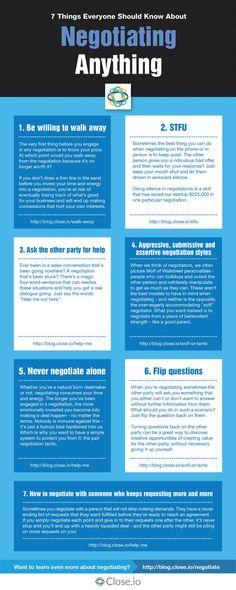 Negotiations Infograph