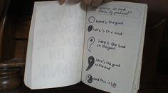 Podesłał Marek Bajorski #zniszcztendziennikwszedzie #zniszcztendziennik #kerismith #wreckthisjournal #book #ksiazka #KreatywnaDestrukcja #DIY