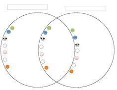 Expanding Expressive Language Venn Diagram- EET