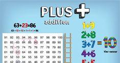 Print selv plakat Count, Map, Teaching, Danish Language, Grammar, Poster, Creative, Maps, Education