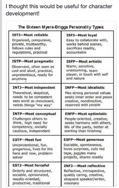 I'm an ENFJ...not listed but accurate in description!