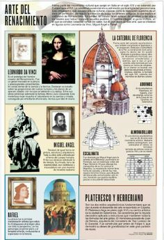 Arte del renacimiento - Old Tutorial and Ideas Art History Lessons, History Class, World History, Art Lessons, Graffiti History, Music Journal, Ap Literature, Ap Spanish, Timeline Design