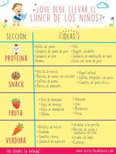Comida saludable ni os men s pinterest comidas for Menus faciles y sanos