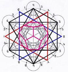 Fibonacci Sequence ~ the Platonic Solids ~ Sacred Geometry Nombre D or 76f478d6b227b