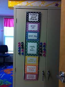 Mrs. Rhoads' Classroom: My Polka Dot Classroom and Teacher Gifts