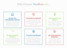 Your Business Website  Affordable Rental Site With No Upfront Fee