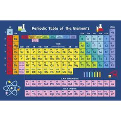 Free pdf chemistry worksheets to download or print pinterest periodic table printables and activities see more shop wayfair for educational rugs to match every style and budget enjoy free shipping on urtaz Images