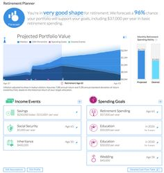 visualize your retirement with the retirement planner app best