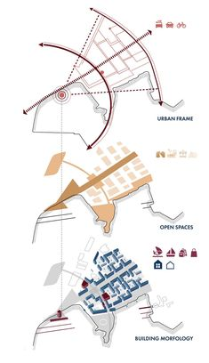 A small unit city Landscape Architecture Model, Architecture Portfolio Layout, Architecture Drawing Plan, Architecture Concept Diagram, Conceptual Architecture, Portfolio Design, Architecture Collage, Architecture Graphics, Architecture Diagrams