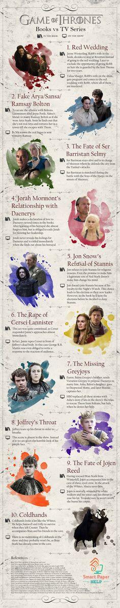 Game of Thrones: Books Vs. TV Series