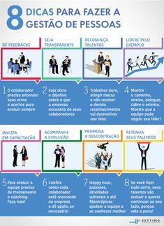 Vantagens, dicas e pilares de como fazer gestão de pessoas Business Management, Business Planning, Alta Performance, Digital Marketing Business, Team Coaching, Money Talks, Business Intelligence, Human Resources, Leadership Development