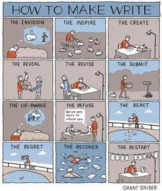 INCIDENTAL COMICS: How to Make Write