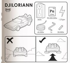 Sci-fi Ikea manuals. Aaaahh - I get it! I've been putting the tires on ALL WRONG! #weburbanist