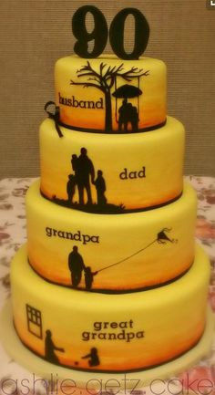 Father / Grand Father Birthday