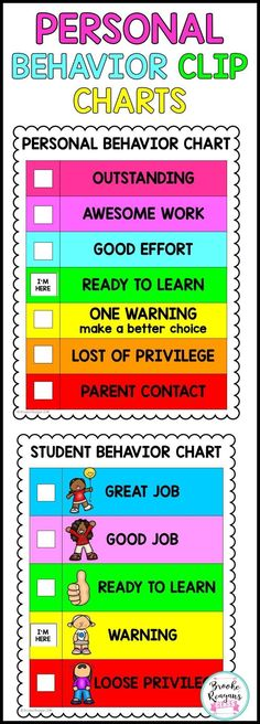 Personal behavior clip charts for private behavior monitoring. These personal behavior clips charts can be edited to fit your personal student needs.