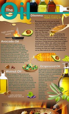 The Cooking Oil Dilemma: Here's How You Choose A Healthy Oil