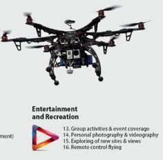 24 Incredible And Interesting Uses Of Quadcopter