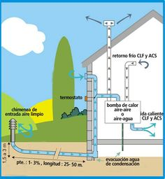 20 Best Outdoor Boiler Installation Diagrams Images