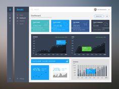 Deski dashboard