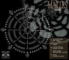 ISA'sART: MAILLES - MINI TOILE POUR HALLOWEEN