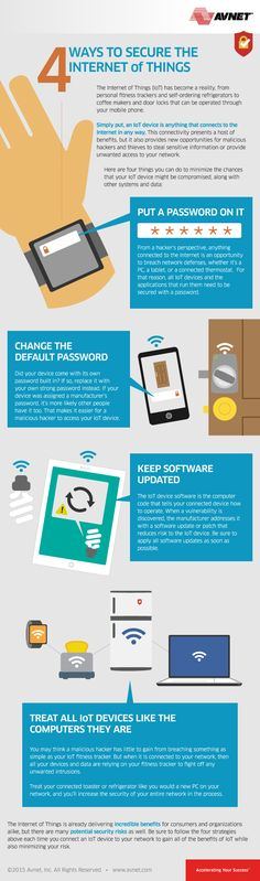 Here are four things every consumer can and should do to reduce the risk of identity or data theft due to a connected device. Internet, Home Automation, Big Data, Digital Marketing, Technology, This Or That Questions, Identity, Public, Infographic