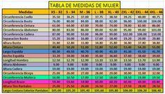 http://i0.wp.com/creamodashop.com/wp-content/uploads/2014/08/Tablas_Medidas_Mujer_XS_4XL.jpg?resize=504%2C289