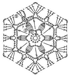 flower of life crochet doily patterns Crochet Wool, Crochet Blocks, Crochet Squares, Thread Crochet, Love Crochet, Crochet Doilies, Crochet Flowers, Granny Squares, Crochet Granny