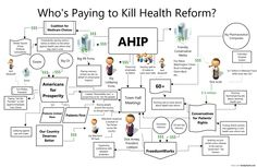 insurance company lobbyists spend healthcare memes - Google Search