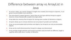 Difference between an Array vs ArrayList in Java
