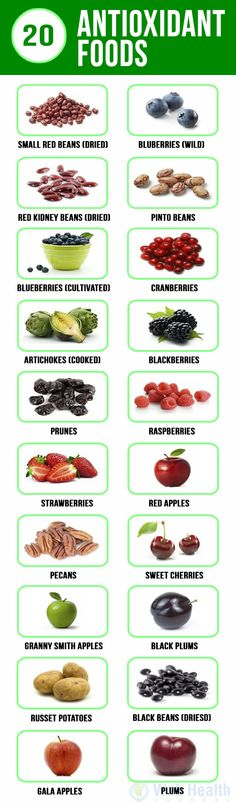 Antioxidant foods. #health #diet #fitness #tips #slim #exercise #food #nutition Health And Fitness Tips, Health Advice, Fitness Diet, Diet Foods, Healthy Foods, Healthy Eating, Work Out Routines Gym, Workout Routines, Be Natural