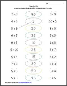 Multiplication by Worksheet (Grade Math Multiplication Worksheets, First Grade Math Worksheets, Third Grade Math, Grade 2, Kindergarten Math, Teaching Math, Math School, Homeschool Math, Math For Kids