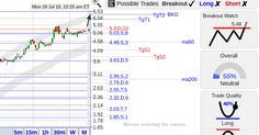 StockConsultant.com - AMD ($AMD) Advanced Micro Devices stock breakout watch with good volume 167% above normal, analysis and trading charts