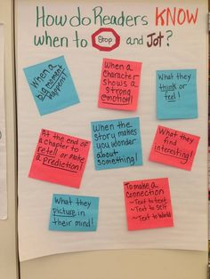 This chart is from Jackie Chabot's grade classroom at the Hubbardston Center School. It helps her students understand how to record their thinking while reading. When to stop and jot Reading Strategies, Reading Skills, Teaching Reading, Reading Comprehension, Guided Reading, Close Reading, Comprehension Strategies, Teaching Tips, Learning Log