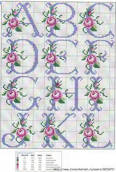 Gráfico de abecedario de flroes...