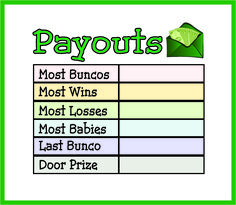 Our group keeps a payout sheet in our Bunco Box.  You can fill this in to use as a reference for your Bunco group.